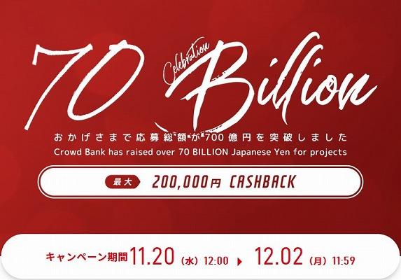 クラウドバンク累計応募総額700億円突破記念キャンペーンの概要