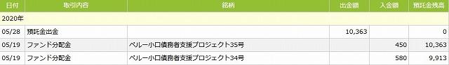 クラウドクレジット 入出金明細2020-5月分