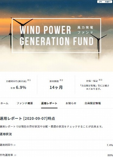 クラウドバンク 風力発電ファンド第232号 運用結果